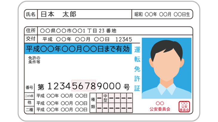 運転免許の取消処分から再取得までの流れアイキャッチ